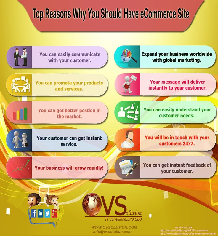 Top Reasons Why You Should Have #eCommerce Site