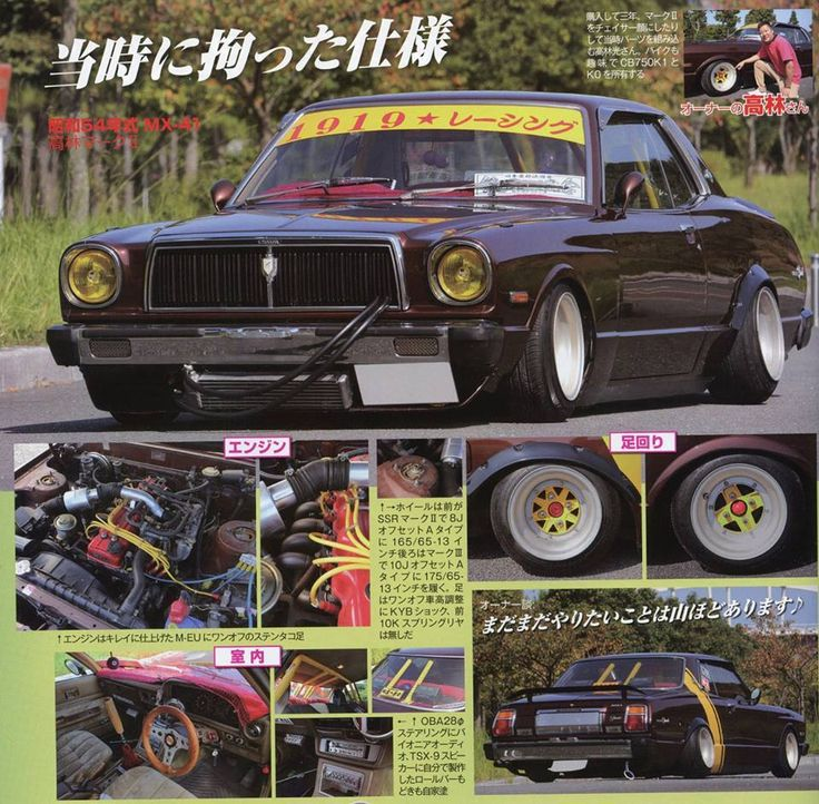 Best Jdm Classics Images On Pinterest Japanese Cars Import