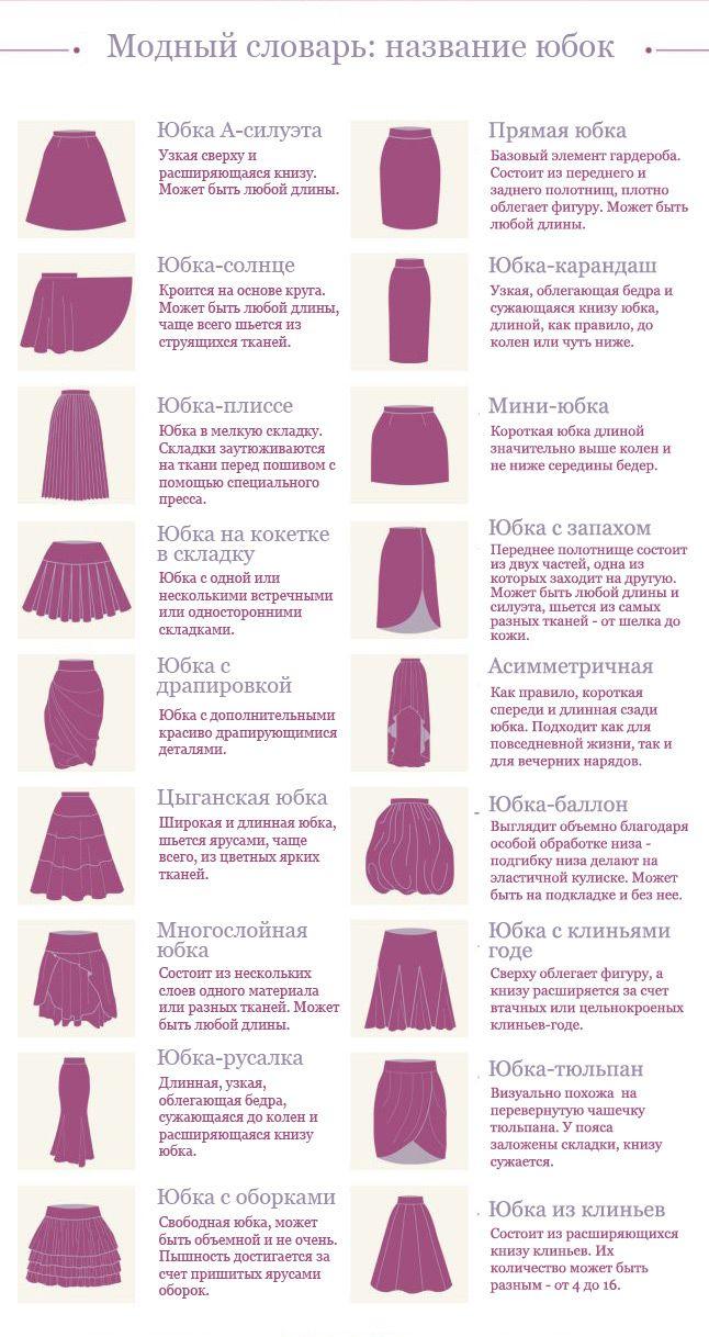 Модный словарь: названия юбок