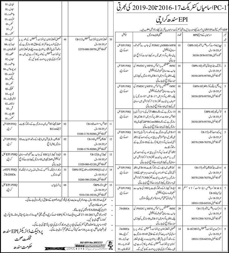 Jobs In Health Department Govt Of Sindh 28 September 2017