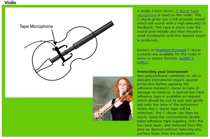 A single 3 inch (8cm), C-ducer tape microphone is used on the Violin. The  C-ducer gives you a full acoustic sound which will sound with a high immunity to feedback. The tape is stuck over the sound post initially and then moved in small increments until the desired sound is produced..