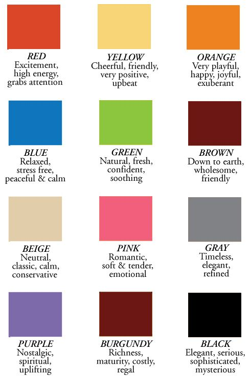 Color Choice Meanings Colors Pinterest Magick