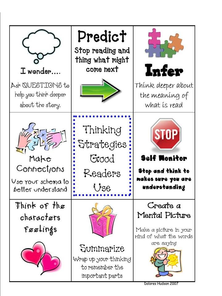 21 best anchor charts images on Pinterest Reading strategies - flow chart printable