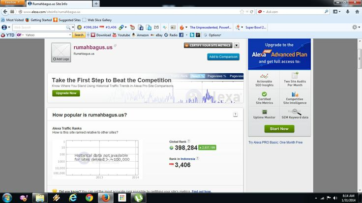 TODAY, January 31' 2014 www.rumahbagus.us get Rank 3,406 Popular website in Indonesia and get Rank 398.284 Popular website in The World