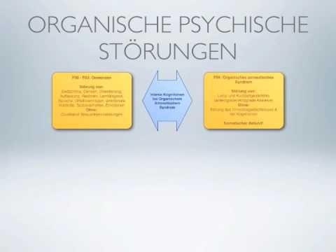 Organisch bedingte psychische Störungen