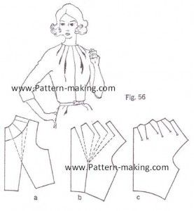http://www.pinterest.com/AnithaRamanan/draping-and-pattern-inspiraion/