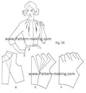 How to make multiple dart tucks at the neckline | Pattern-Making.com