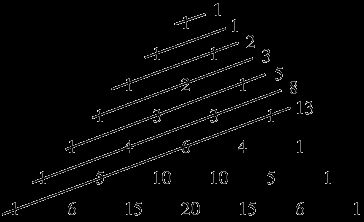 """Sum formulas for  include (63), (64)  (Wells 1986, p.63), the latter of which shows that the shallow diagonals"""" of Pascal's triangle sum   to Fibonacci numbers (Pappas 1989); (71),(72)."""