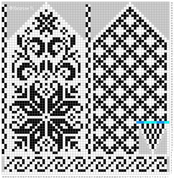 Jeg har nå tegnet en forbedret versjon av Erlends vott.  Strikket den første, men synes den ble for lang og smal  med min strikkefas...