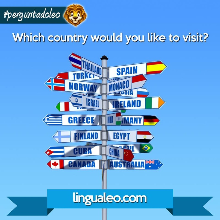 Which COUNTRY would you like to visit?