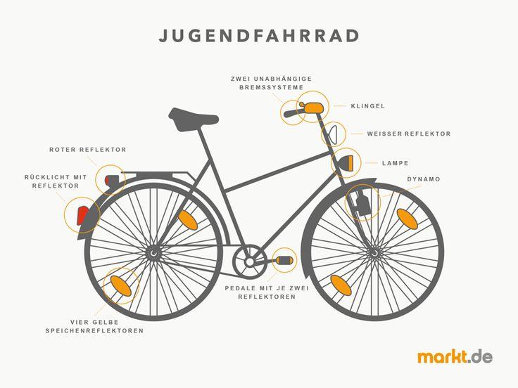 Das Jugendfahrrad | markt.de #fahrrad #kinder #tipp #fakten #fit #sport #ratgeber #informationen