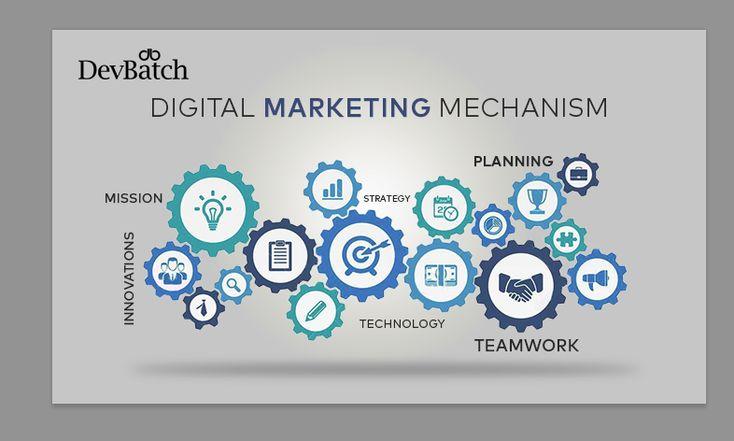 US based Internet Marketing Consultant, Digital Marketing Company and internet marketing SEO. Consult our Internet Marketing Experts at #DevBatch! #EmailMarketing #SocialMediaMarketing #AppStoreOptimization #SearchEngineOptimization