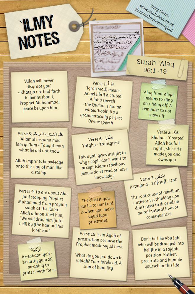 As I'm currently studying Surah Al-`Alaq and on a path of memorisation (in'sha-Allah! love it!), I made another `Ilmy Note. Well, notes rea...