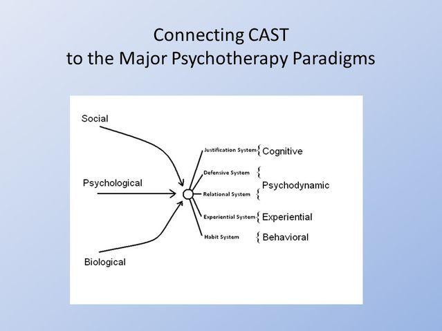 Gregg Henriques Paradigm Psychology Psychotherapist