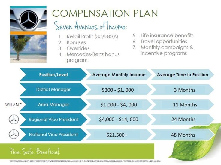 How much money a month would take the pressure off help