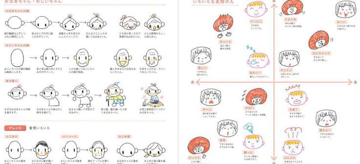 Japanische Illustrationen Buch Kugelschreiber von JapanZakkaILOILO