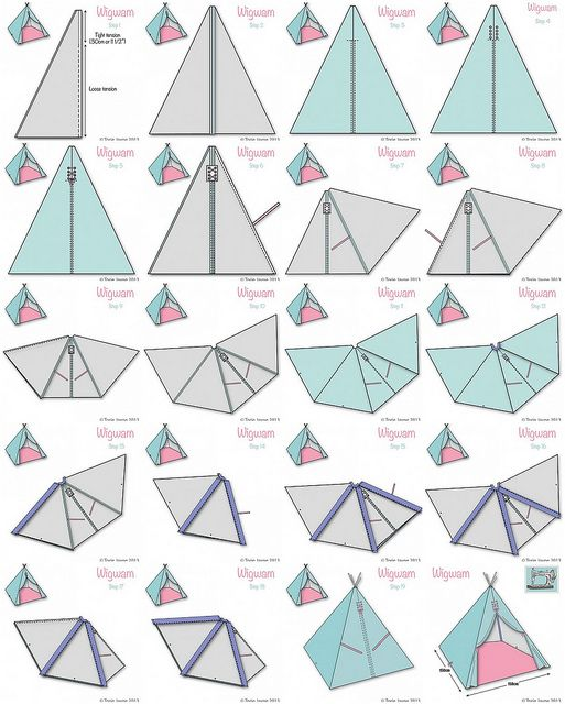 Fabric Wigwam Pattern and Tutorial - from toriejayne @Raleigh Sherrod  I found your teepee!!!