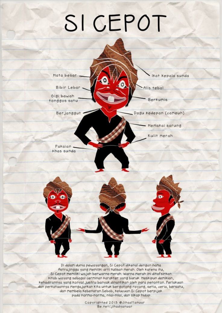 Si Cepot (indonesian traditional character) Infographic