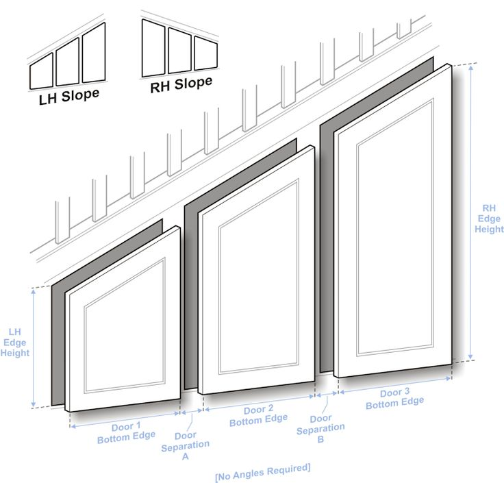 Measuring for multiple angled doors and panels