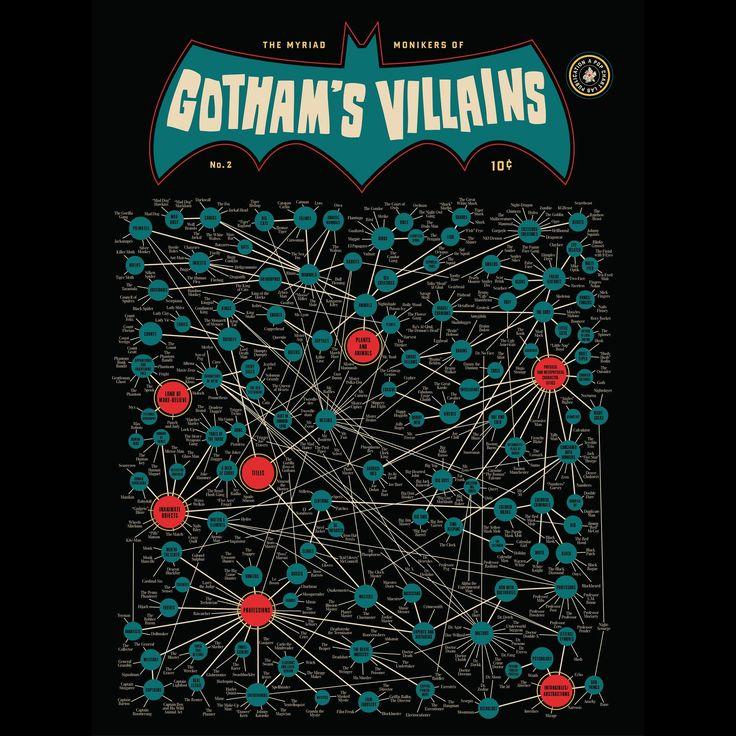 "The Myriad Monikers Of Gotham's Villains 2.0 Art Print 12"" x 16"""