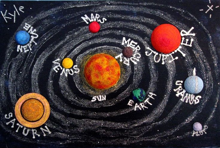 Solar System activities for kids: School Solar System Project AND decorative wall hanging for Kyle's room :) styrofoam paint craft easy planets space 3D