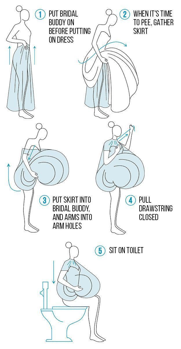 creative guides to pee in your wedding dress