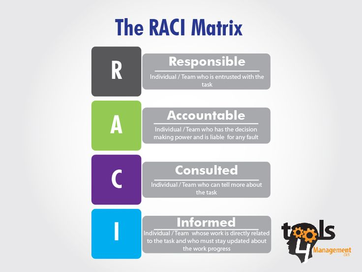 Best Raci Images On   Career Project Management And