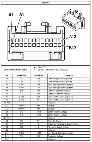 2003 Saturn Vue Stereo Wiring Diagram