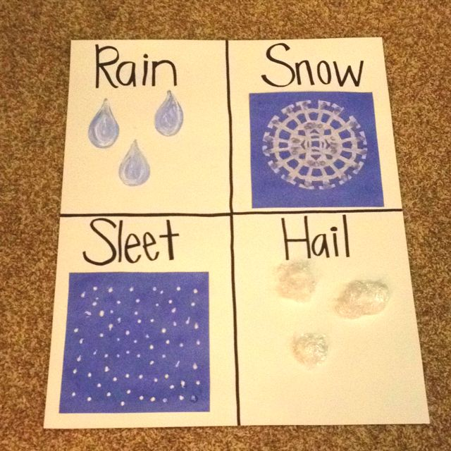 Cute activity connecting the water cycle's precipitation to the different types of precipitation and weather!