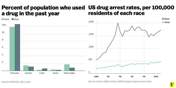 an analysis of the war against marijuana in united states Domestic production flourished until after the civil war anti-drug campaigners warned against the encroaching marijuana menace 29 states had outlawed marijuana.