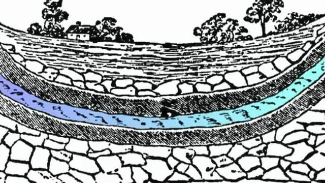 In this video, educator Angela Schipper demonstrates how to build a model of an aquifer – a layer of rock or other material that carries water underground. This is an excellent activity that needs only a few easy to organise resources. Point of interest Teachers may want to ask students why the water does not simply disappear in the ground. (Not all rock layers in the ground are equally porous – some are impermeable). Nature of Science Scientists make use of models to test predictions…