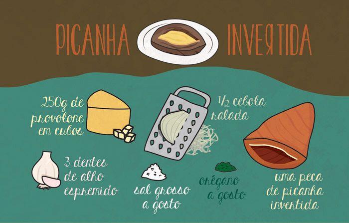 Receita-ilustrada 107: Picanha invertida e recheada: http://mixidao.com.br/receita-ilustrada-107-picanha-invertida-e-recheada/
