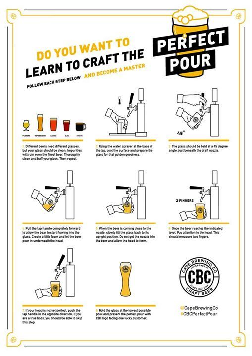 Printable Perfect Pour Infographic!   Do you want to master the Perfect Pour? Save & print the image below! #CBCPerfectPour #CapeBrewingCo