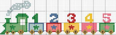 Resultado de imagen de patrones punto de cruz infantiles