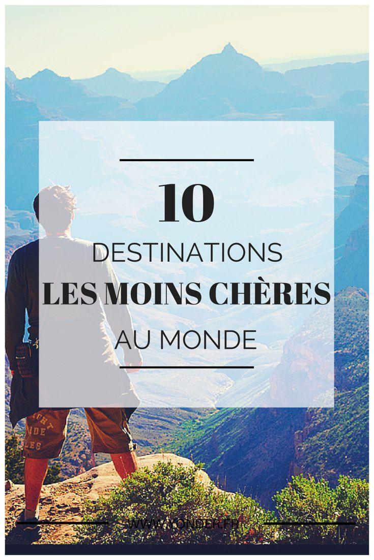 10 #destinations les moins chères au monde / Yonder