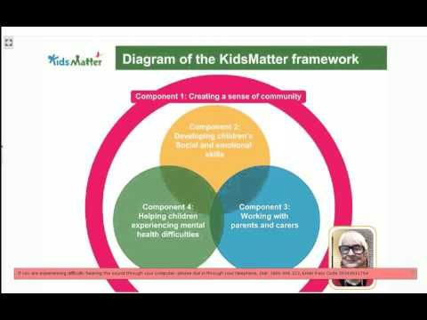 Creating a culture of partnership with parents…  This webinar explored why partnerships between educators and families are so important for young children's mental health and wellbeing, and given this importance, what gets in the way.  KidsMatter Early Childhood webinars | kidsmatter.edu.au