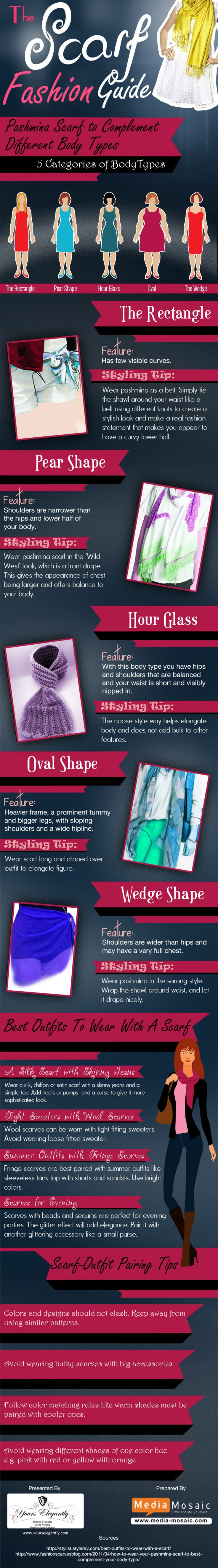 The Scarf Fashion Guide