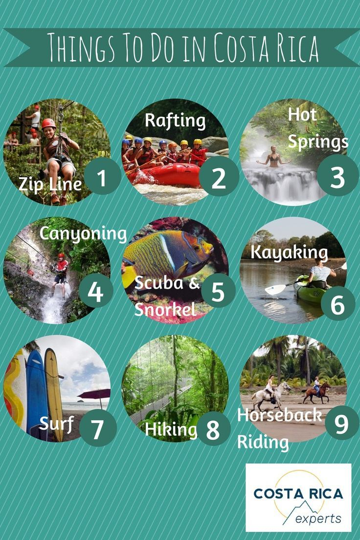 Things to do in Costa Rica-the perfect place for someone who likes adventure and nature.