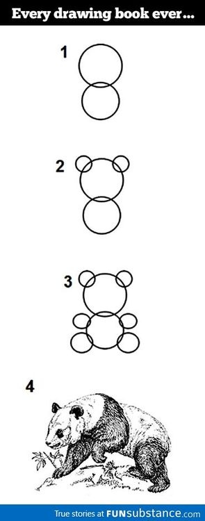 how to draw figures quickly