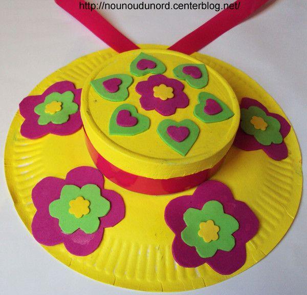 Chapeaux de printemps r alis s avec des assiettes en - Activite manuelle assiette en carton ...