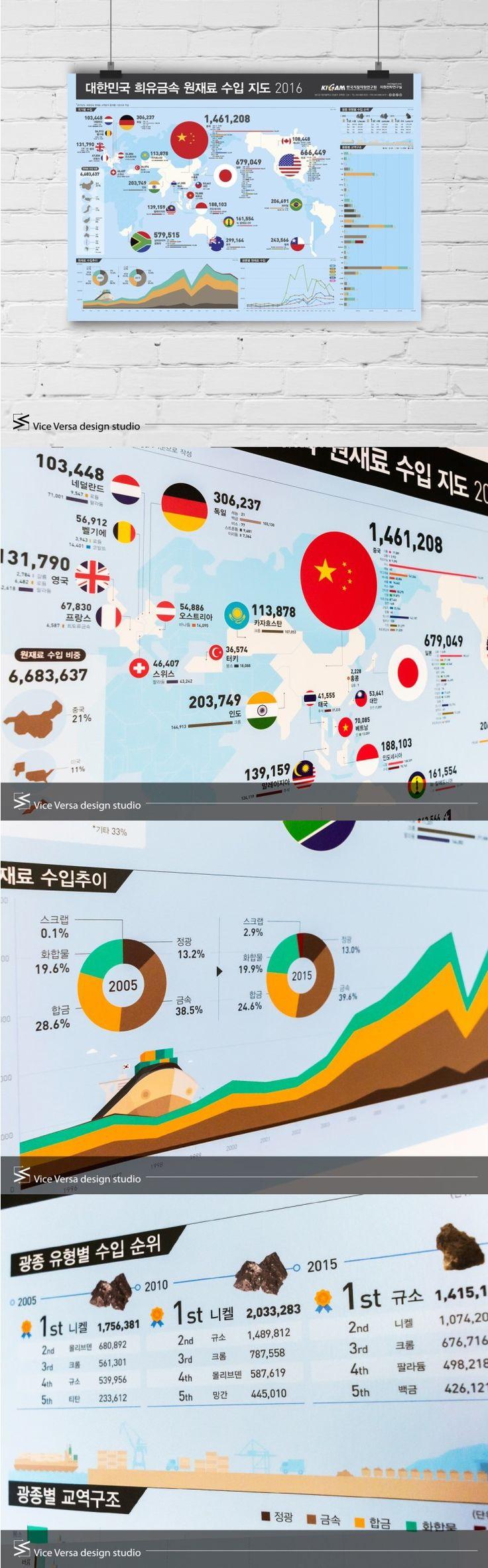 [infographic]'대한민국 휘유 금속 원재료 수입 지도 2016'에 관한 인포그래픽