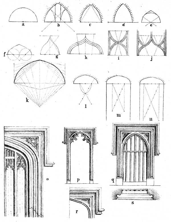 Essay On Gothic Architecture By John Henry Hopkins 1836