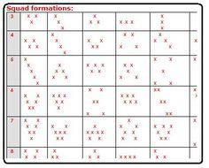 Cheerleading formation page « Large group blocking for Sea Chorus.