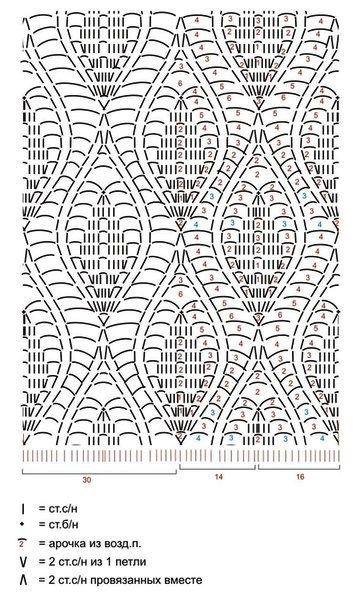 grafico vestido folha3