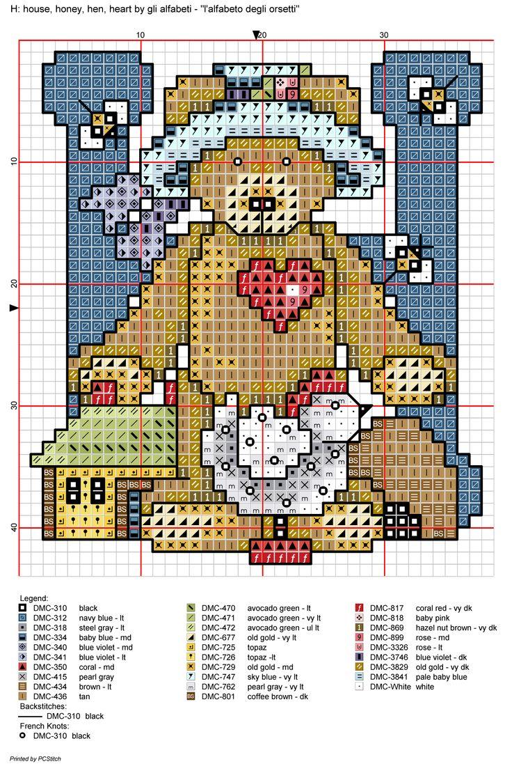 Alfabeto degli orsetti h alfabeti a punto croce for Alfabeto punto croce grande