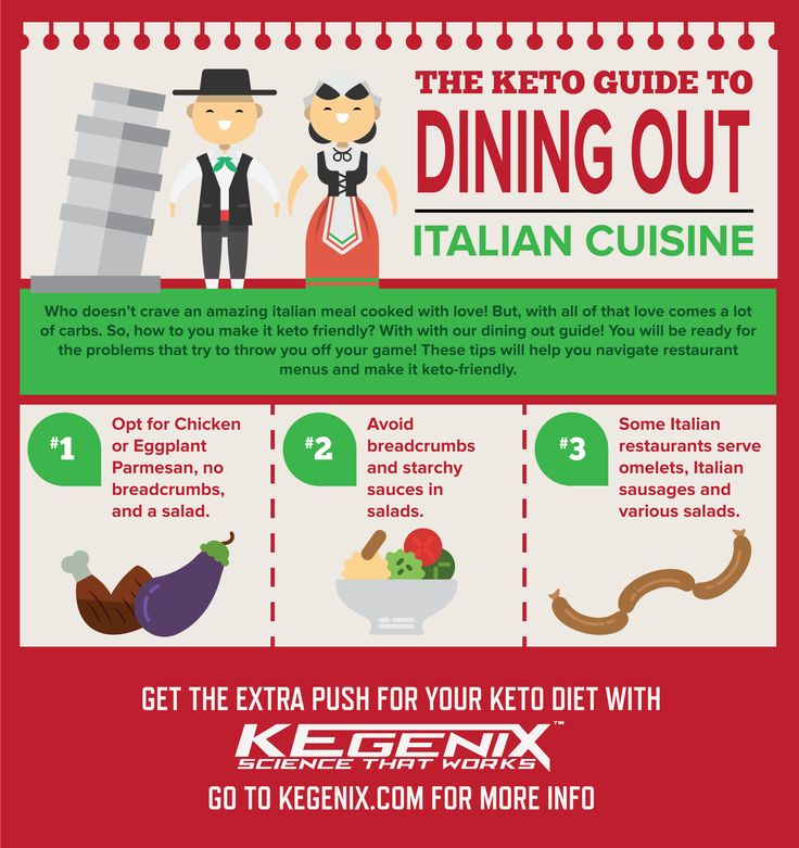 Alright, so you have a fancy meal booked at your local Indian restaurant but you don't want to drop out of ketosis - what do you do? Don't worry - here's your great guide for eating keto-friendly when ordering Indian food.