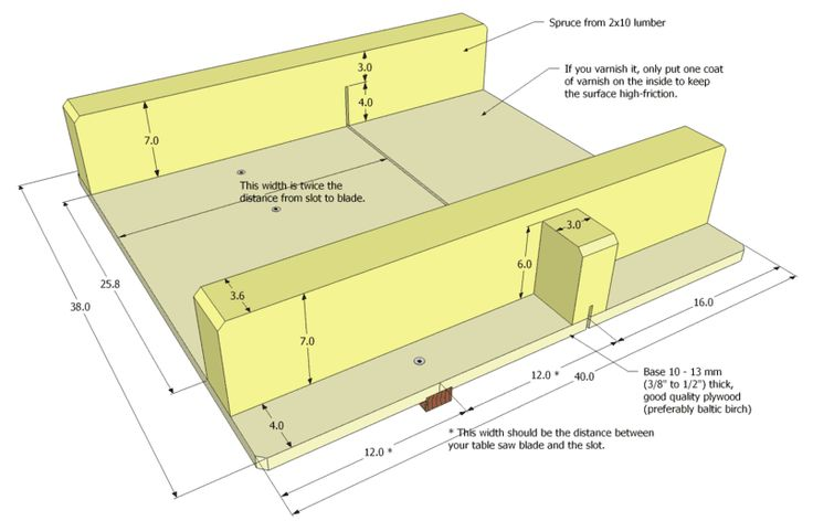 how to make a table saw sled jig
