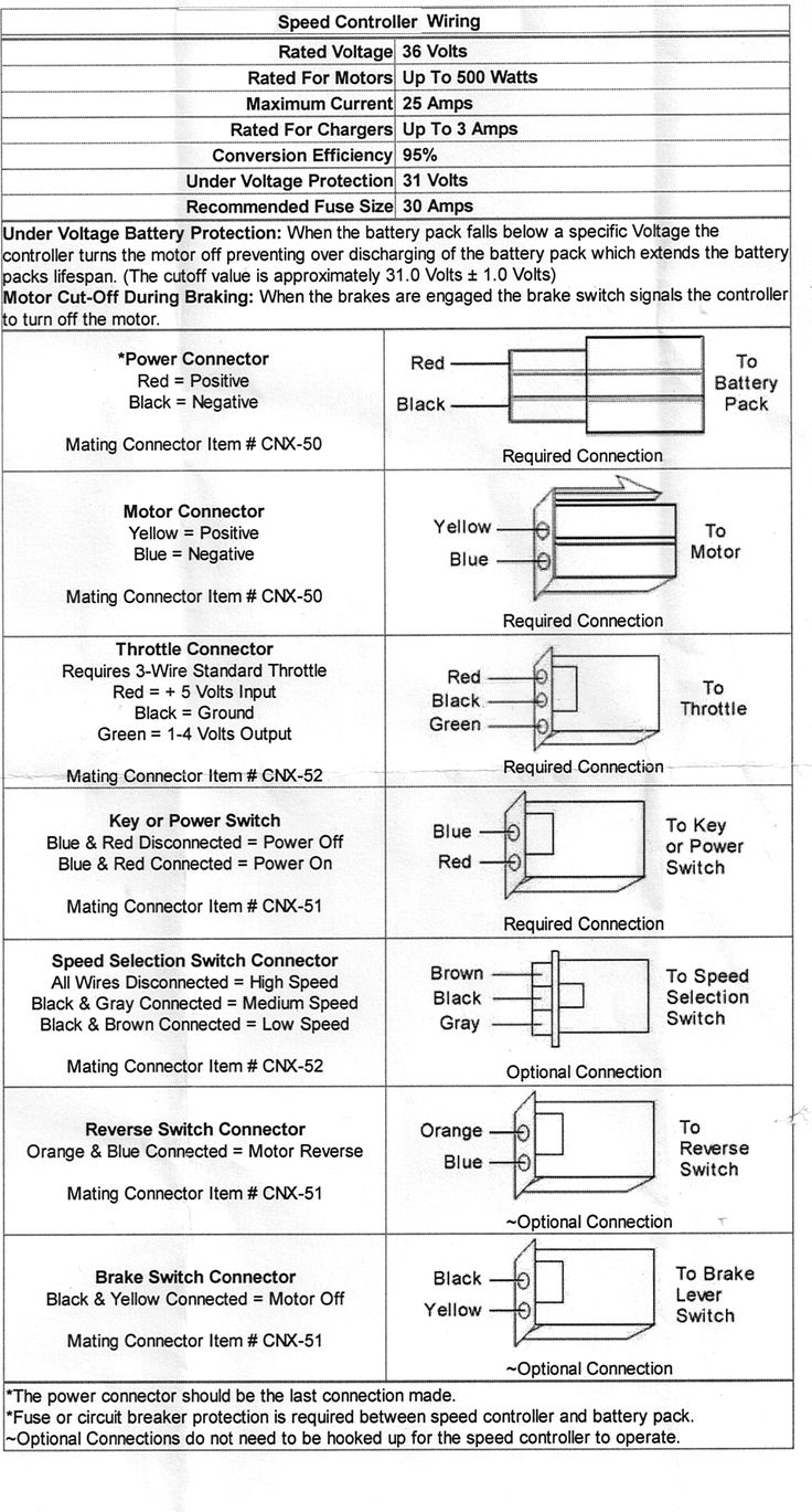 6bbaa71b341f385ab65b288c7be10d0f electric bike kits electric scooter 548 best design electrical & mechanical images on pinterest Ford Fuse Box Diagram at crackthecode.co