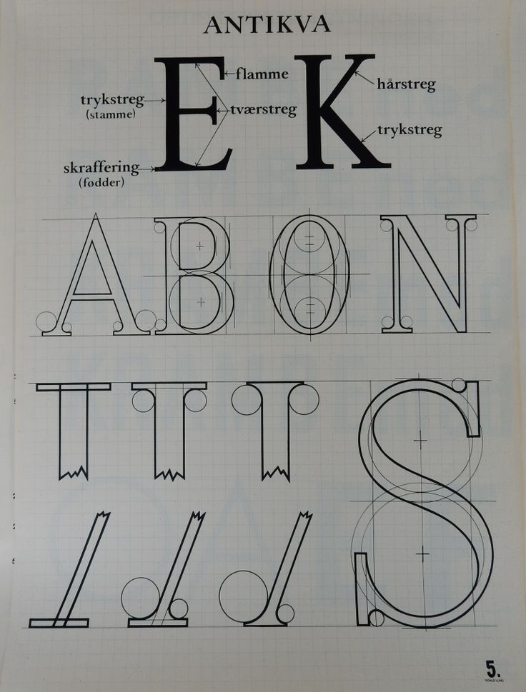 69 best signwriting literature of old images on pinterest hand better letters hand lettering workshop for technical education copenhagen denmark with mike meyer david kynaston and special guests bent grlsted and malvernweather Gallery