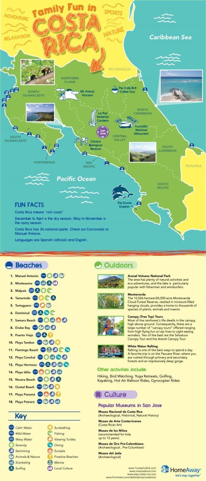 Costa Rica Familien Spass Spielraum Ferien Karte Puravida Travel Reise Costa Rica Map Costa Rica Vacation Vacation Map